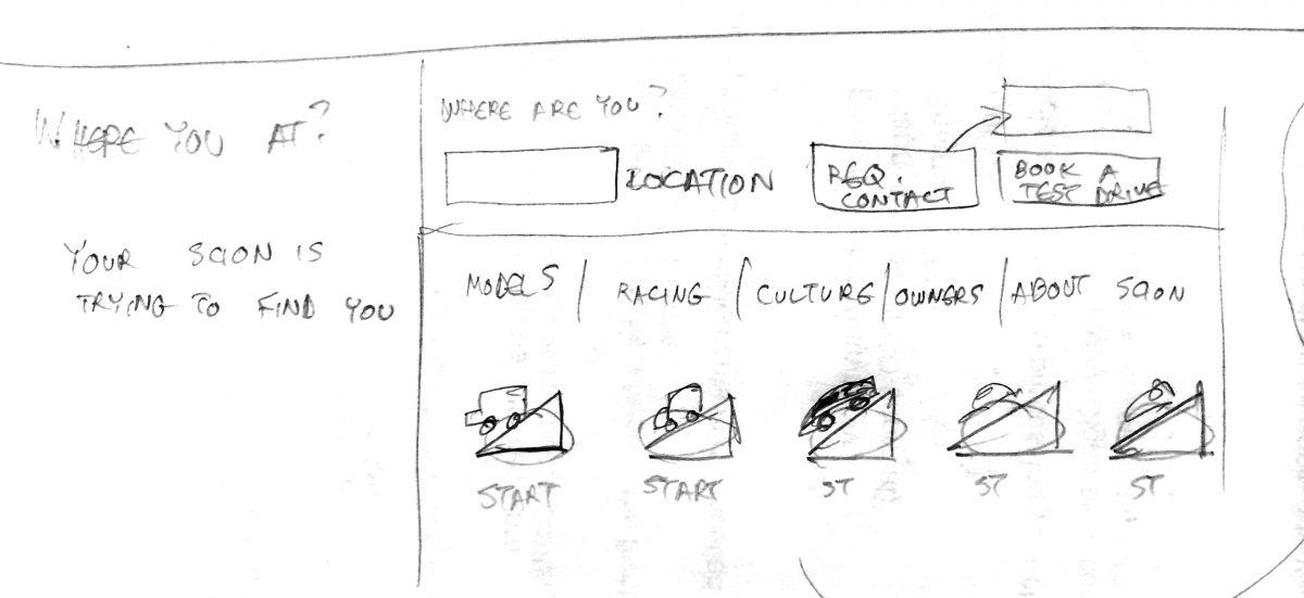 LocationFocus